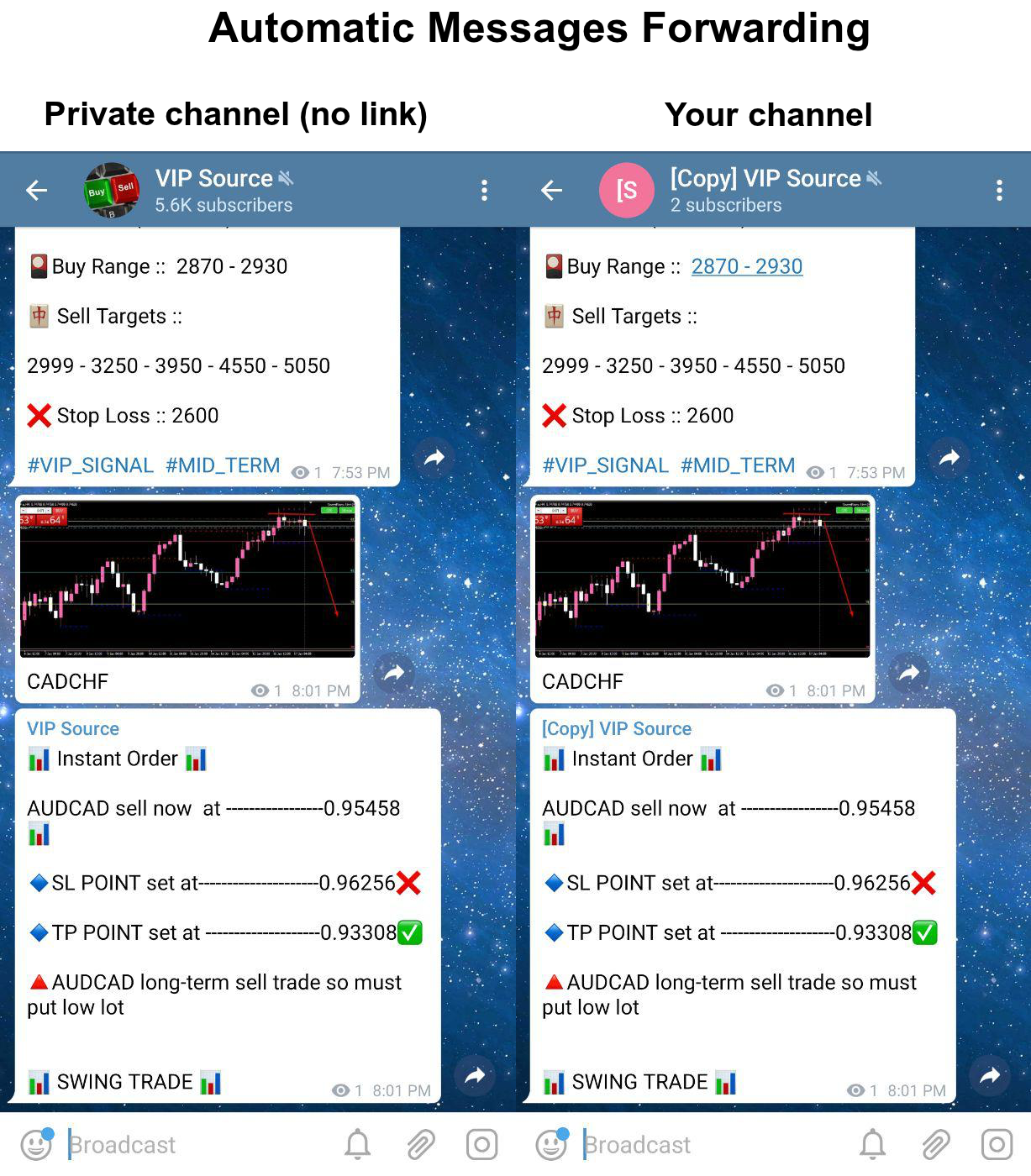 Telespace: MultiFeed Bot - Automatic Telegram Messages Forwarder